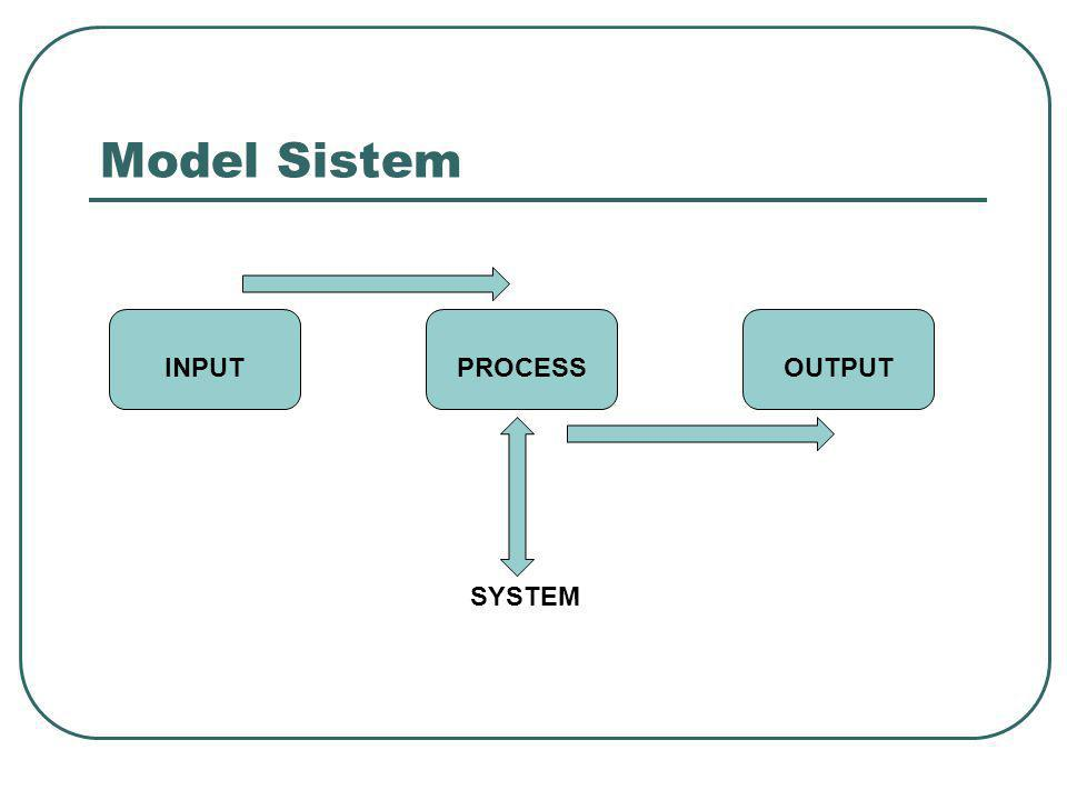 Model Sistem INPUT PROCESS OUTPUT SYSTEM