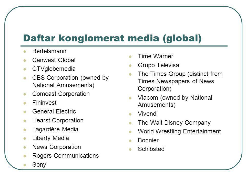 Daftar konglomerat media (global)