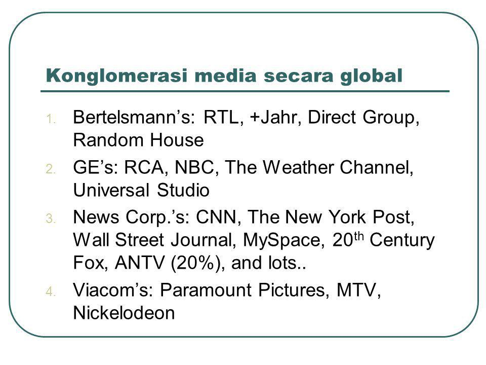 Konglomerasi media secara global