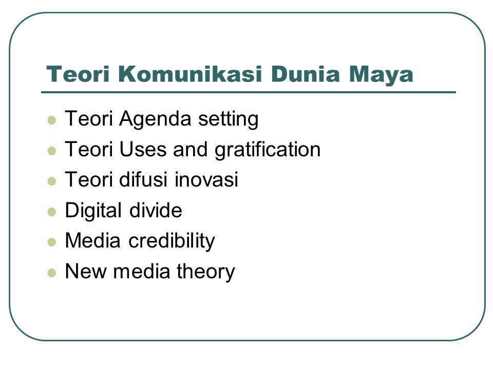 Teori Komunikasi Dunia Maya