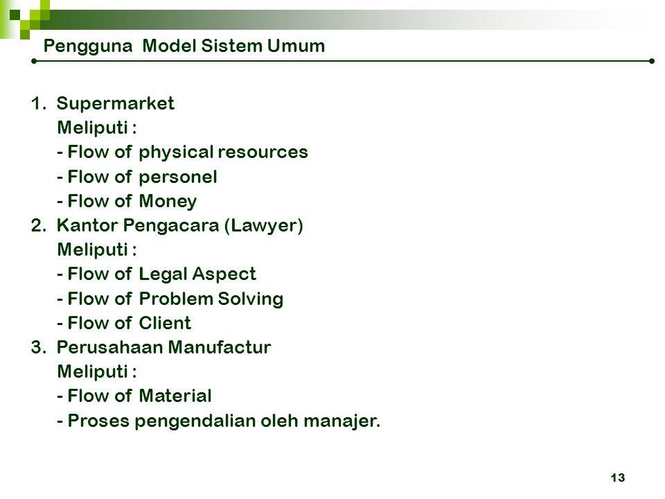 Pengguna Model Sistem Umum