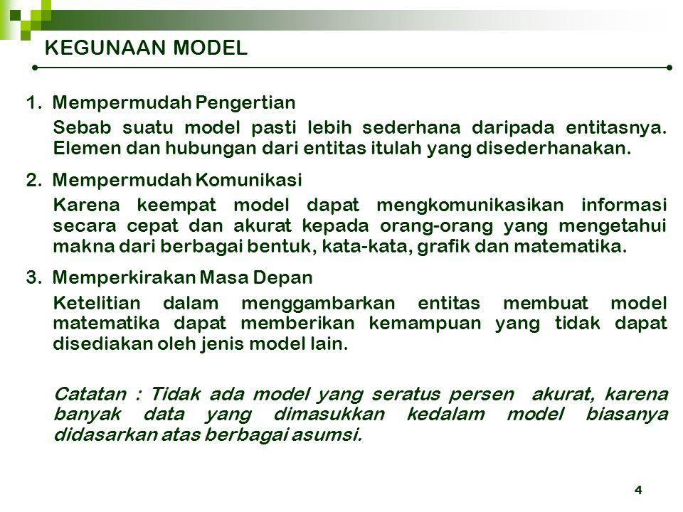 KEGUNAAN MODEL 1. Mempermudah Pengertian