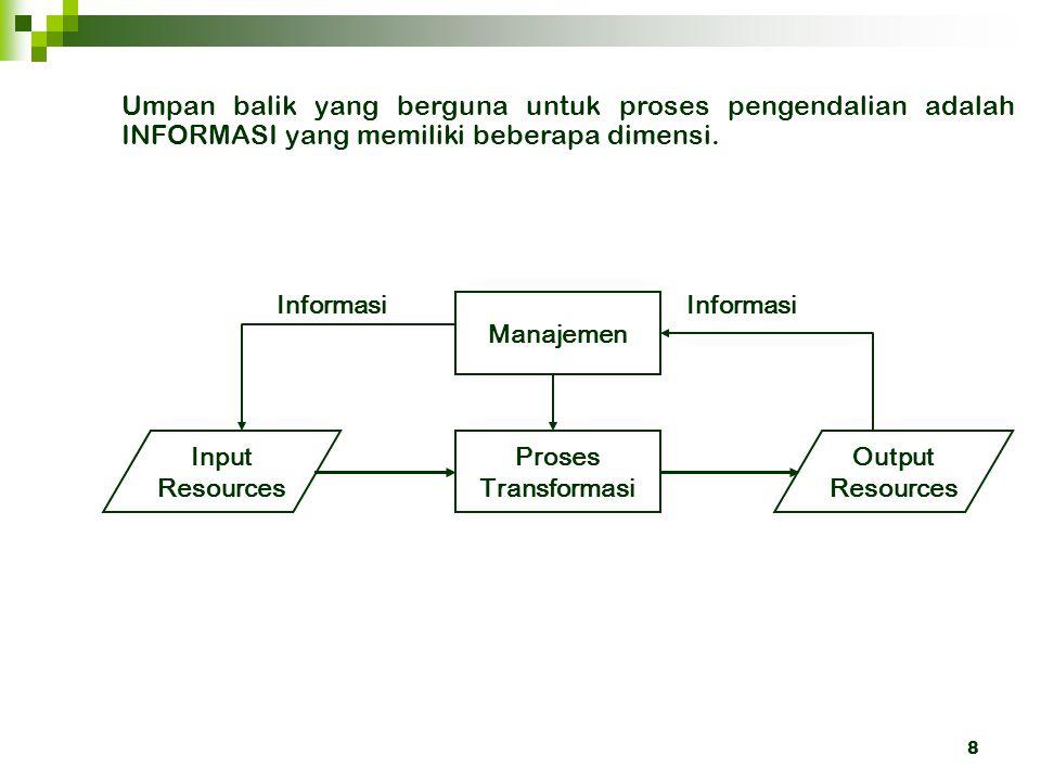 Umpan balik yang berguna untuk proses pengendalian adalah INFORMASI yang memiliki beberapa dimensi.