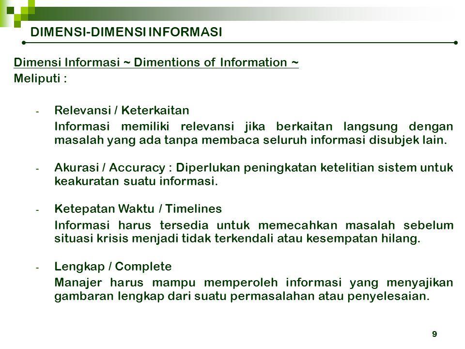 DIMENSI-DIMENSI INFORMASI