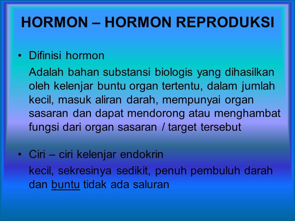 HORMON – HORMON REPRODUKSI