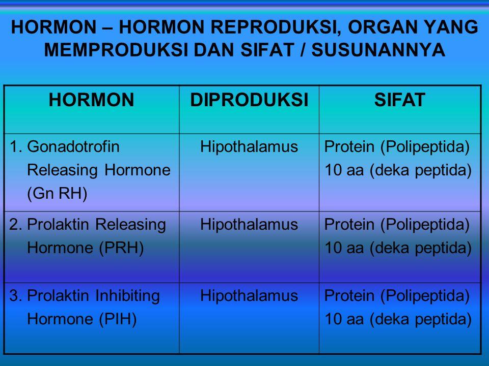HORMON – HORMON REPRODUKSI, ORGAN YANG MEMPRODUKSI DAN SIFAT / SUSUNANNYA