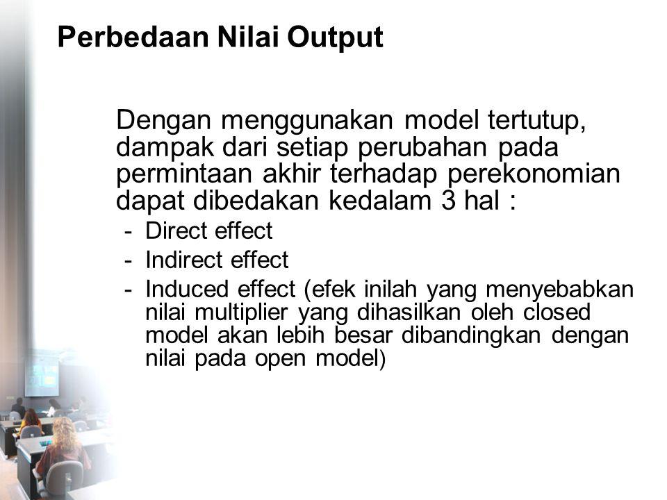 Perbedaan Nilai Output