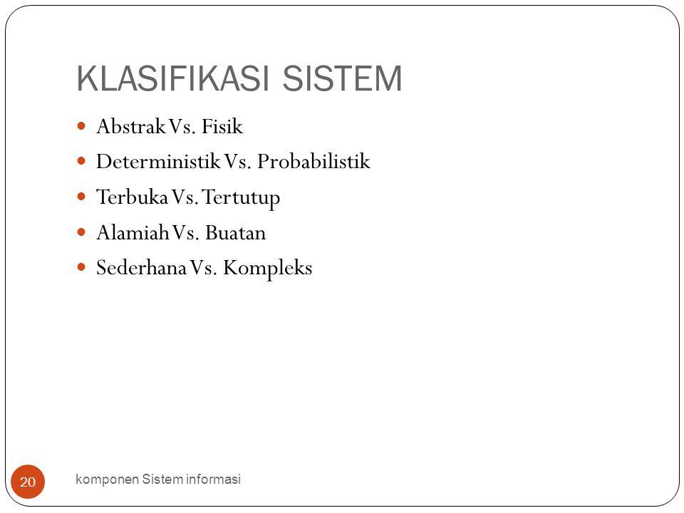 KLASIFIKASI SISTEM Abstrak Vs. Fisik Deterministik Vs. Probabilistik