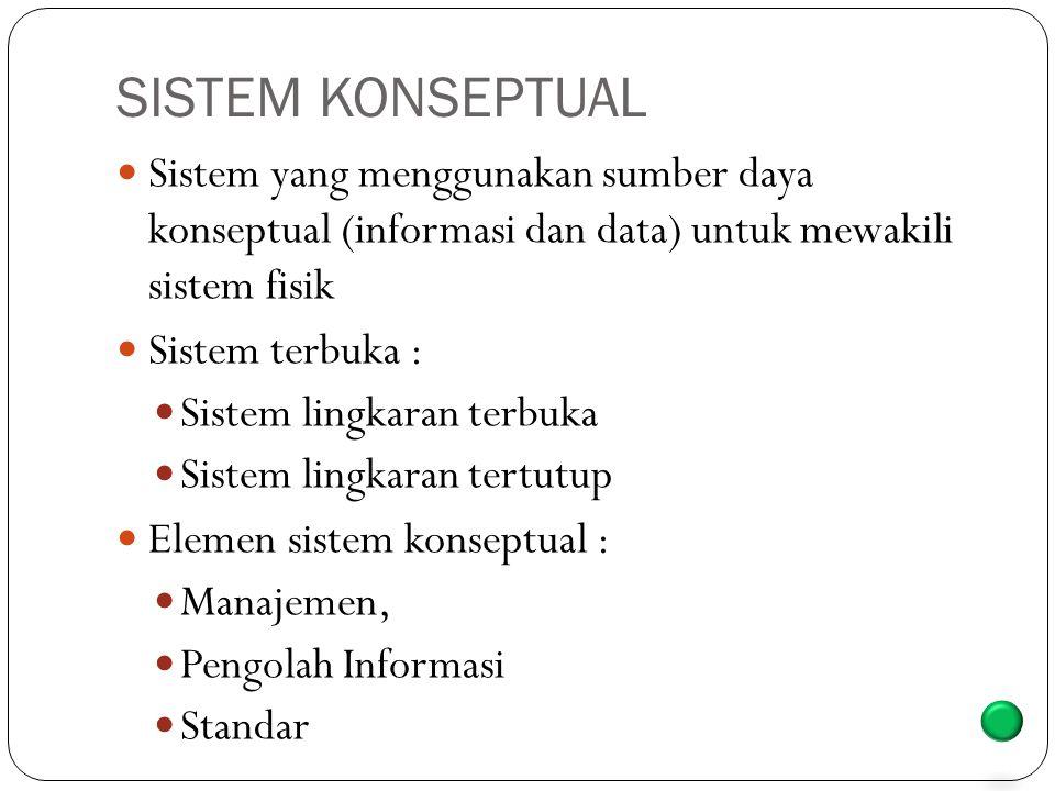 SISTEM KONSEPTUAL Sistem yang menggunakan sumber daya konseptual (informasi dan data) untuk mewakili sistem fisik.