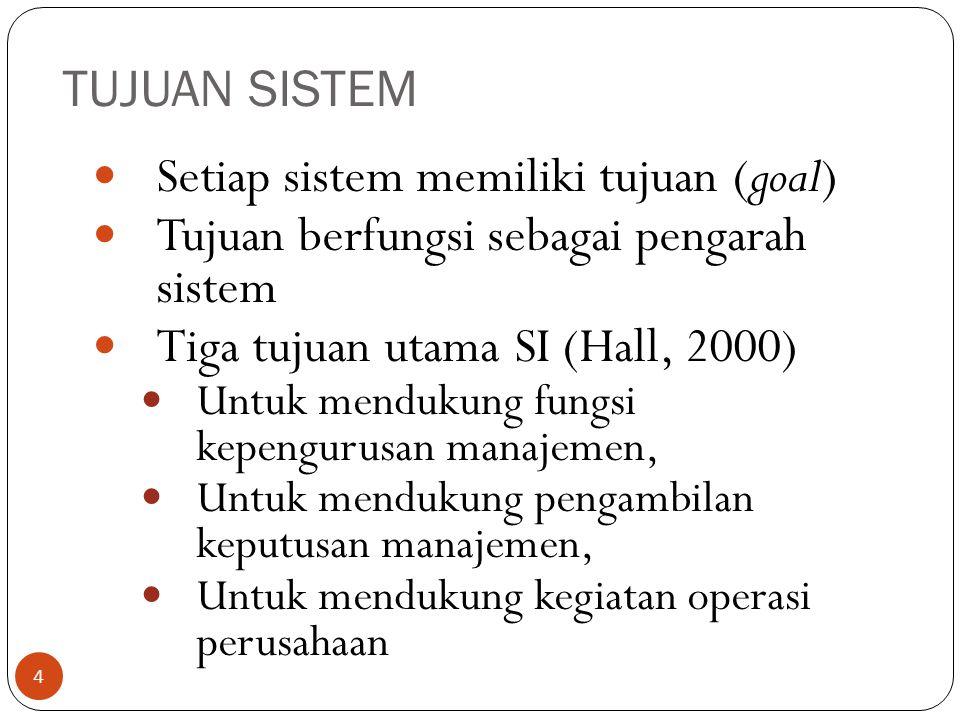 Setiap sistem memiliki tujuan (goal)