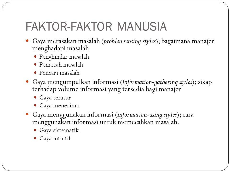 FAKTOR-FAKTOR MANUSIA