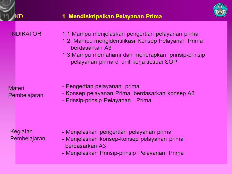 KD 1. Mendiskripsikan Pelayanan Prima. INDIKATOR. 1.1 Mampu menjelaskan pengertian pelayanan prima.