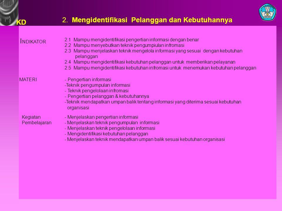 2. Mengidentifikasi Pelanggan dan Kebutuhannya KD