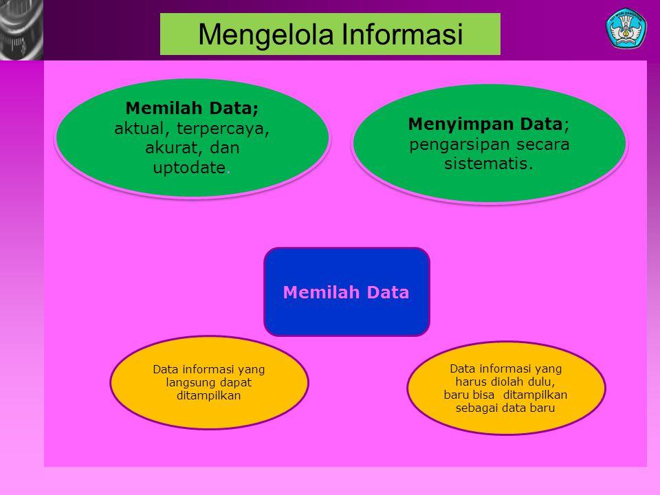 Mengelola Informasi Memilah Data; aktual, terpercaya, akurat, dan uptodate. Menyimpan Data; pengarsipan secara sistematis.