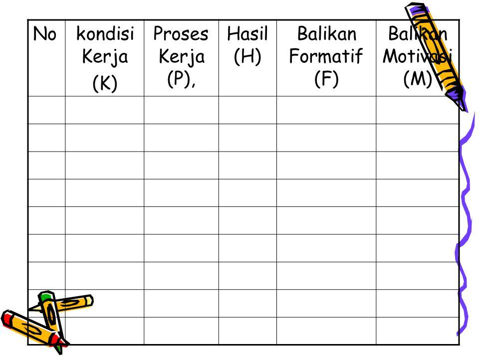 No kondisi Kerja (K) Proses Kerja (P), Hasil (H) Balikan Formatif (F) Balikan Motivasi (M)