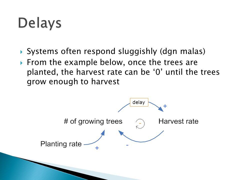 Delays Systems often respond sluggishly (dgn malas)