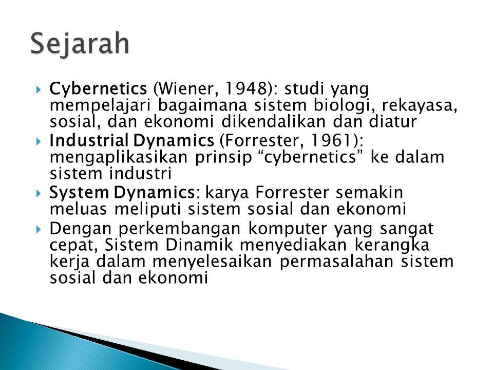 Sejarah Cybernetics (Wiener, 1948): studi yang mempelajari bagaimana sistem biologi, rekayasa, sosial, dan ekonomi dikendalikan dan diatur.
