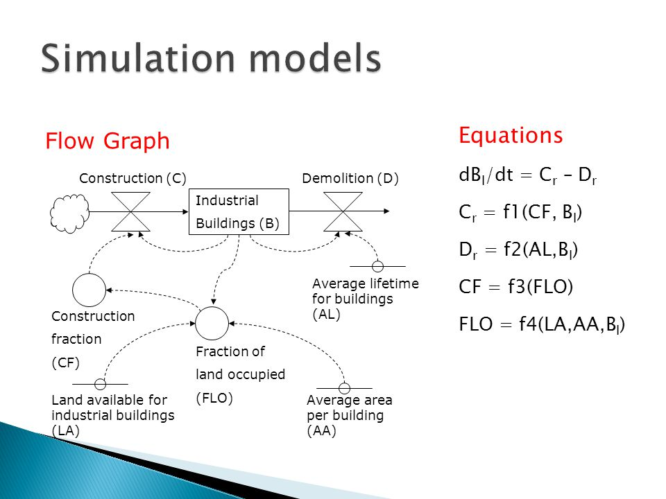 Simulation models Flow Graph Equations dBl/dt = Cr – Dr