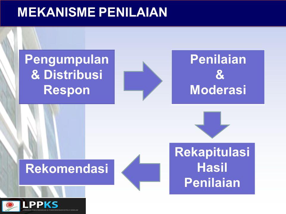 Pengumpulan & Distribusi Respon Rekapitulasi Hasil Penilaian