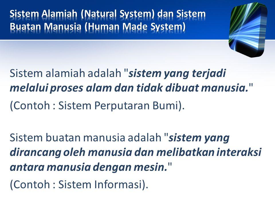 Sistem Alamiah (Natural System) dan Sistem Buatan Manusia (Human Made System)