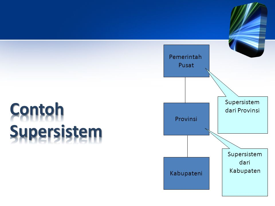 Contoh Supersistem Pemerintah Pusat Supersistem dari Provinsi Provinsi