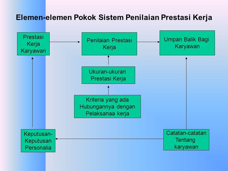 Elemen-elemen Pokok Sistem Penilaian Prestasi Kerja