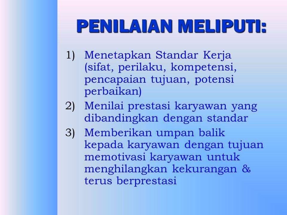 PENILAIAN MELIPUTI: Menetapkan Standar Kerja (sifat, perilaku, kompetensi, pencapaian tujuan, potensi perbaikan)