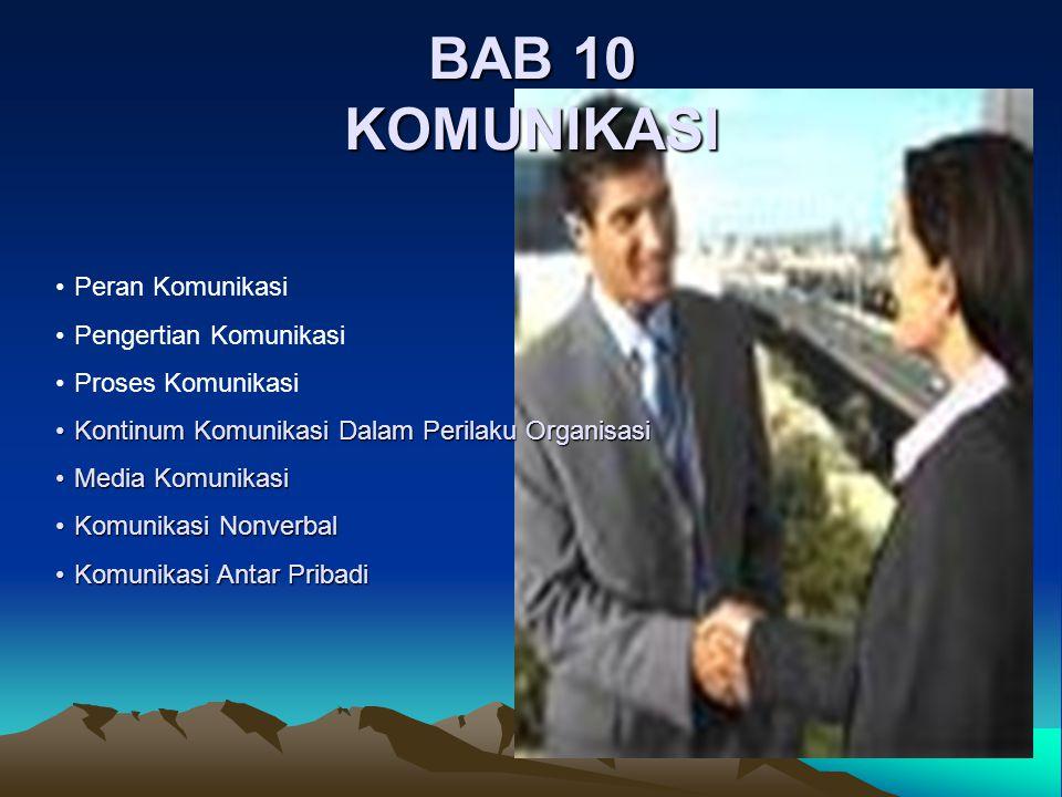 BAB 10 KOMUNIKASI Peran Komunikasi Pengertian Komunikasi