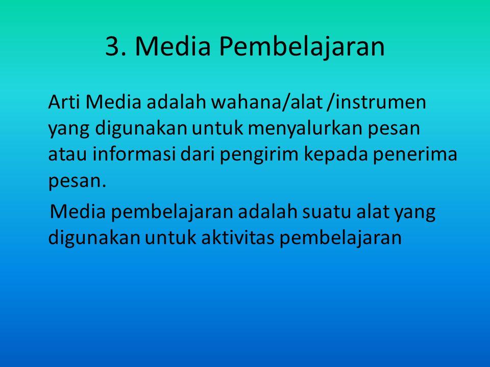3. Media Pembelajaran