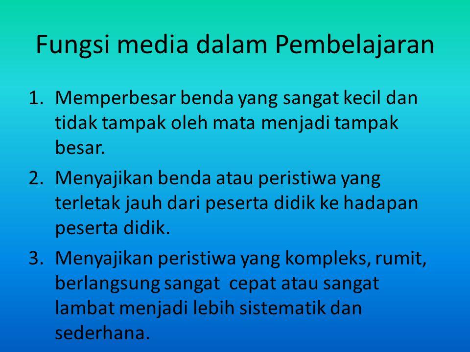 Fungsi media dalam Pembelajaran