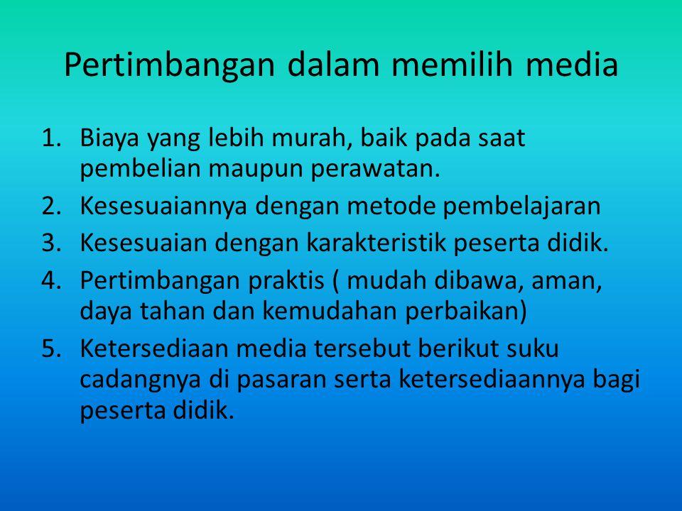 Pertimbangan dalam memilih media