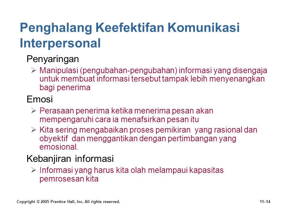 Penghalang Keefektifan Komunikasi Interpersonal