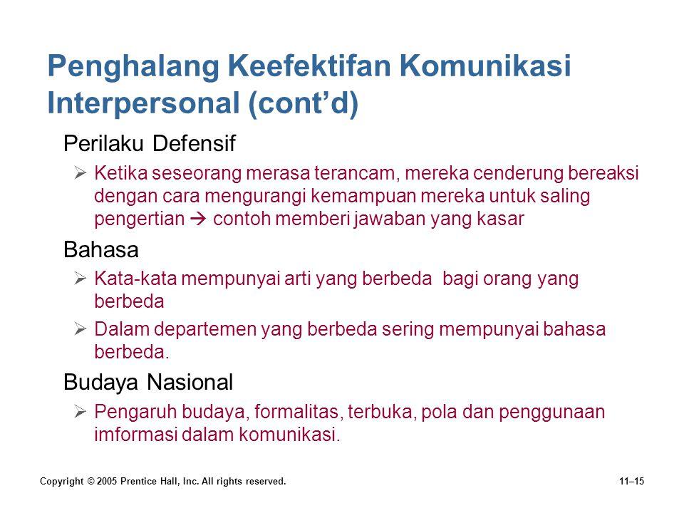 Penghalang Keefektifan Komunikasi Interpersonal (cont'd)