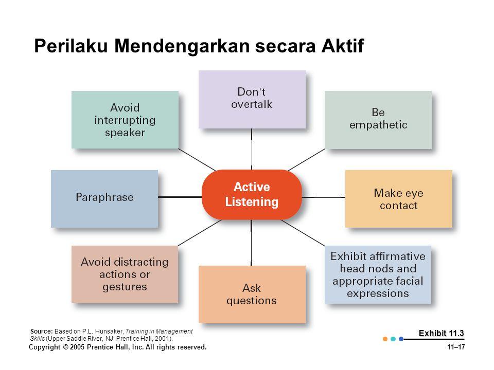 Perilaku Mendengarkan secara Aktif