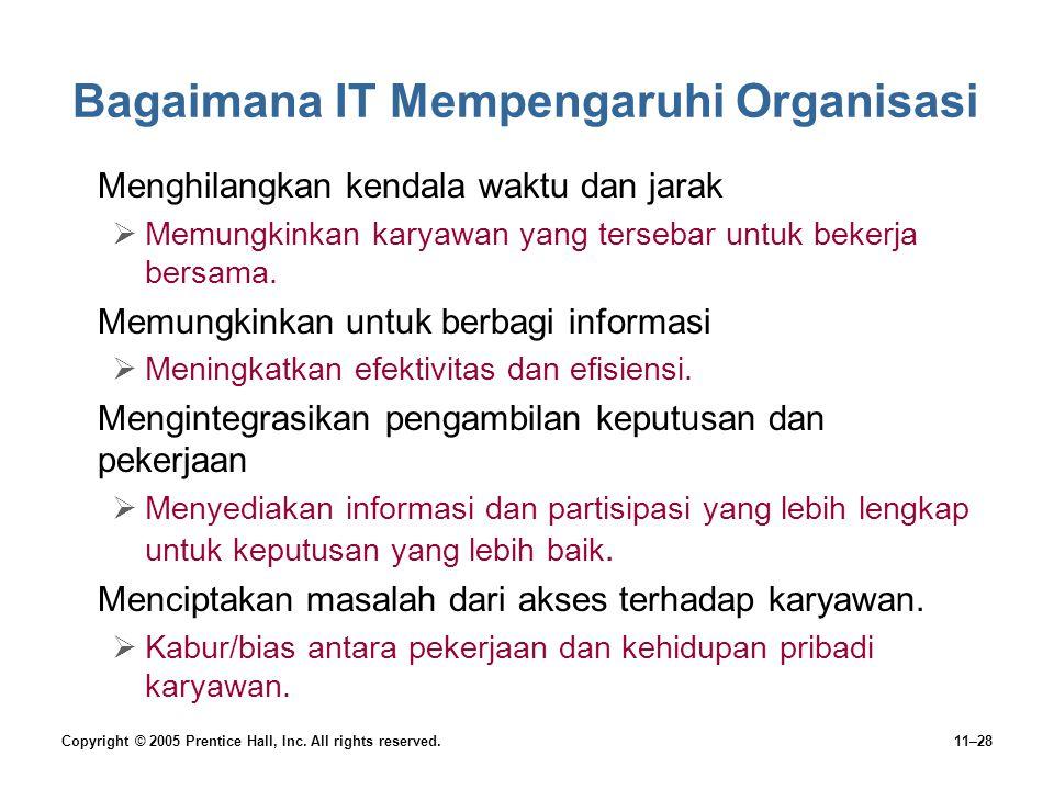 Bagaimana IT Mempengaruhi Organisasi