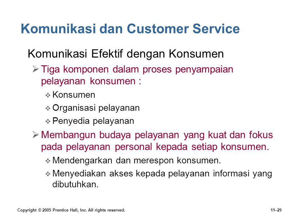Komunikasi dan Customer Service