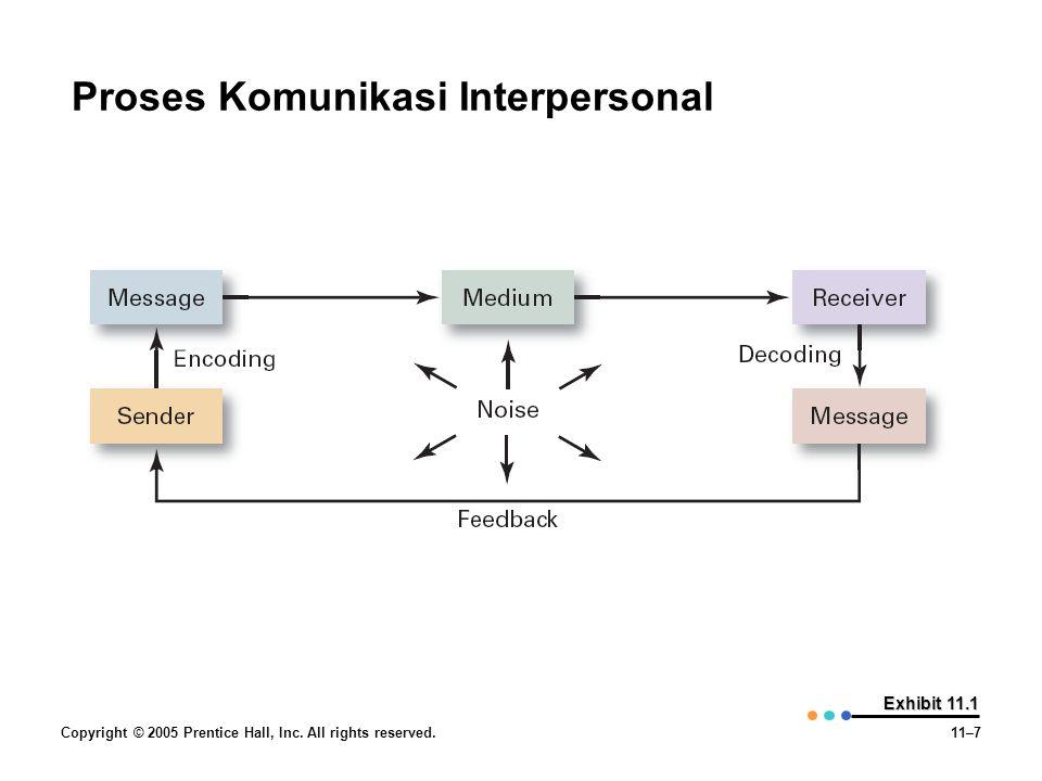 Proses Komunikasi Interpersonal
