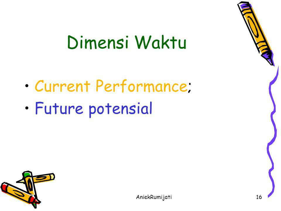 Dimensi Waktu Current Performance; Future potensial AniekRumijati