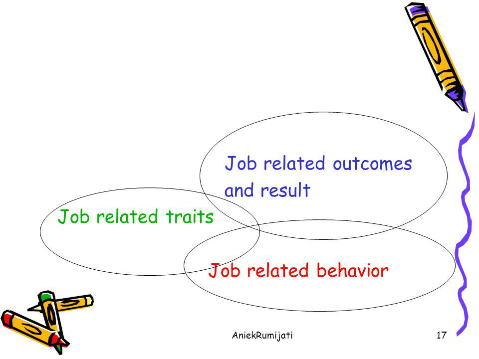 Job related outcomes and result Job related traits