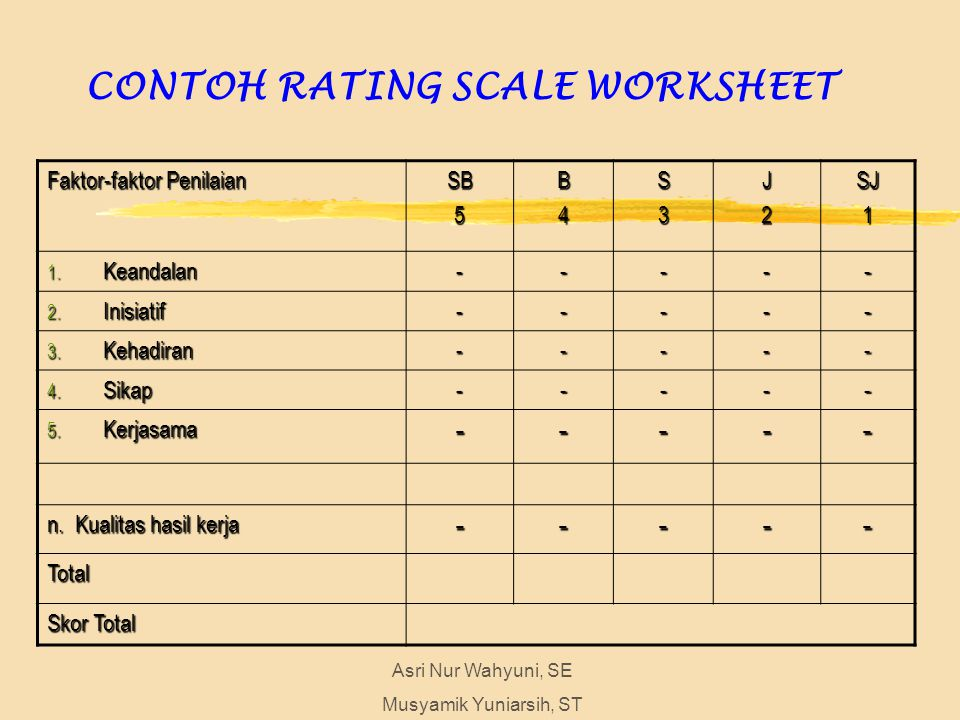 CONTOH RATING SCALE WORKSHEET