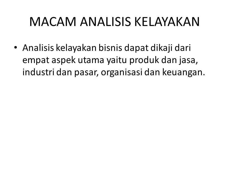 MACAM ANALISIS KELAYAKAN
