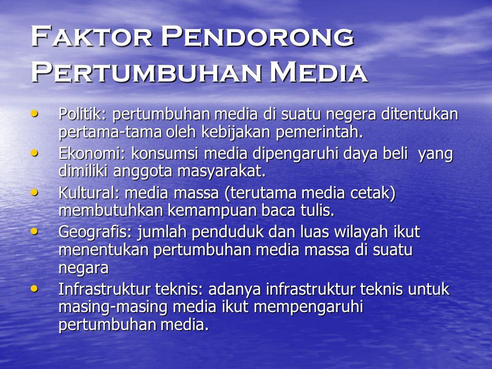 Faktor Pendorong Pertumbuhan Media