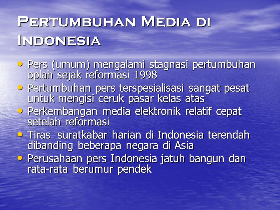 Pertumbuhan Media di Indonesia