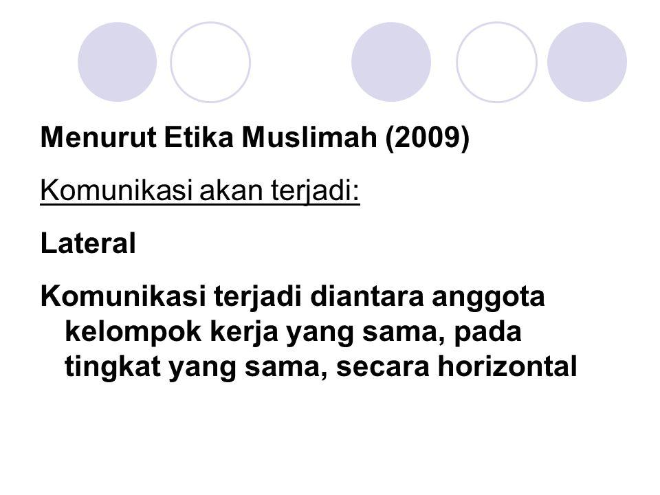 Menurut Etika Muslimah (2009)