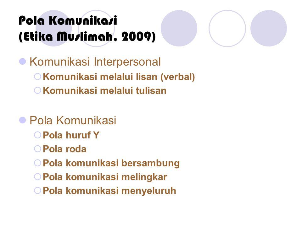 Pola Komunikasi (Etika Muslimah, 2009)