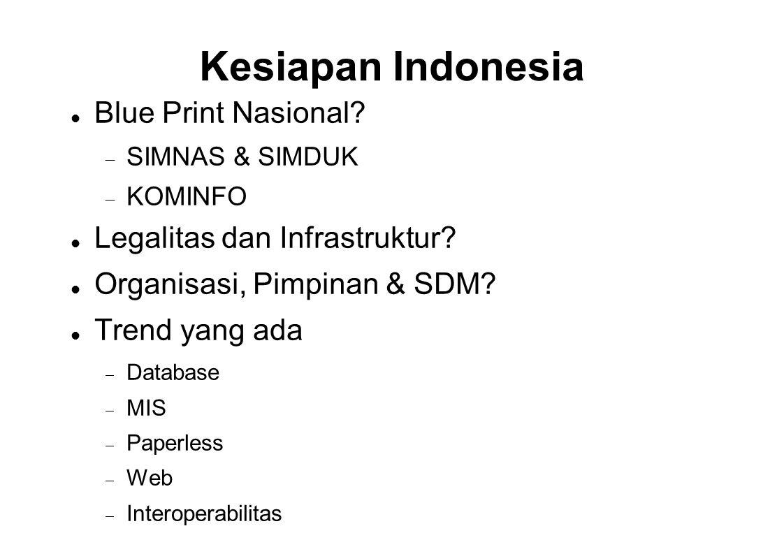 Kesiapan Indonesia Blue Print Nasional Legalitas dan Infrastruktur