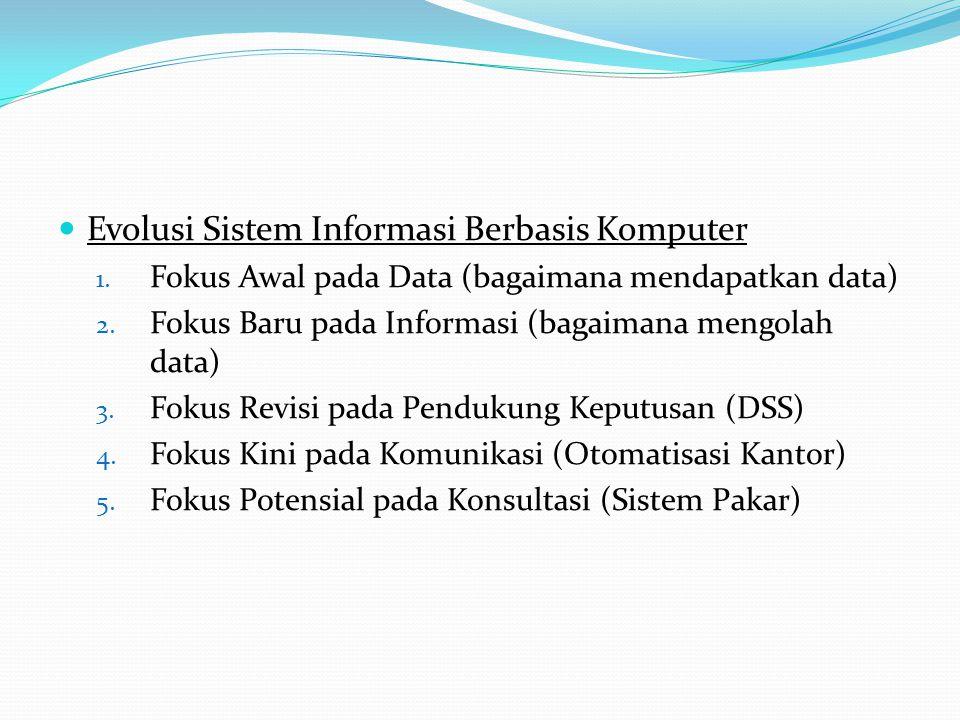 Evolusi Sistem Informasi Berbasis Komputer
