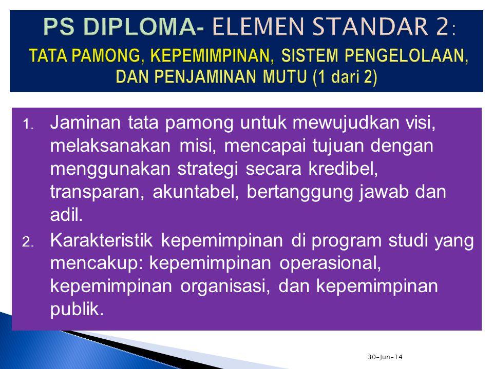 PS DIPLOMA- ELEMEN STANDAR 2: TATA PAMONG, KEPEMIMPINAN, SISTEM PENGELOLAAN, DAN PENJAMINAN MUTU (1 dari 2)