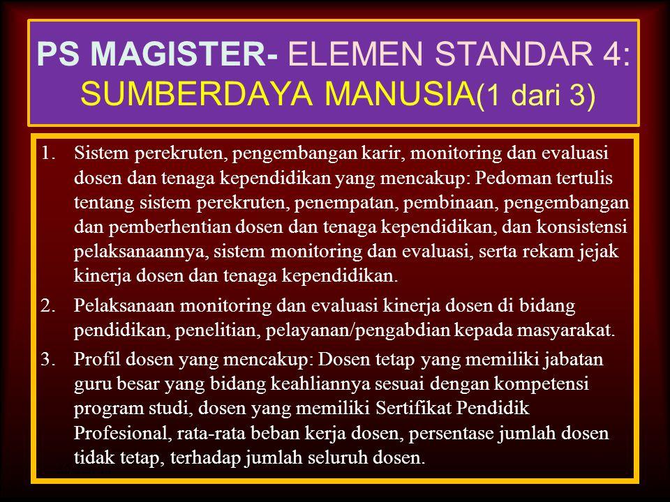 PS MAGISTER- ELEMEN STANDAR 4: SUMBERDAYA MANUSIA(1 dari 3)