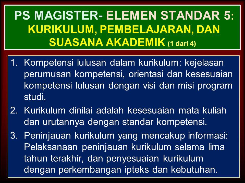 PS MAGISTER- ELEMEN STANDAR 5: Kurikulum, Pembelajaran, dan Suasana Akademik (1 dari 4)